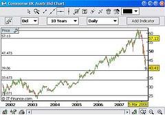 How Do You Pick Stocks?
