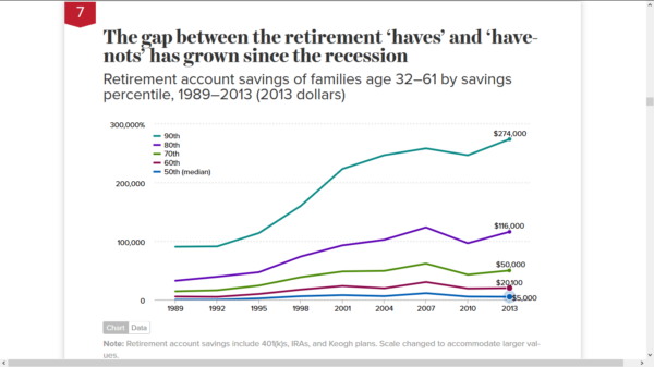 Everyone Talks About Retirement But Few Will Ever Retire