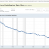 Why You Should Ignore the Unemployment Rate If You're Unemployed